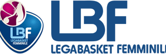 La partita vista dalla parte delle veronesi di AlpoBasket '99 vs Sanga Milano Complimenti…
